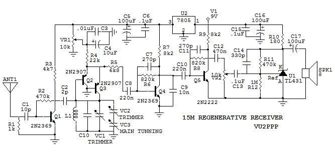 Given below is a simple circuit for 15M regenerative receiver.