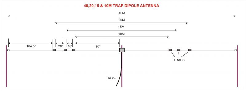 Amateur Radio - Multi-band Trap Dipole Antenna